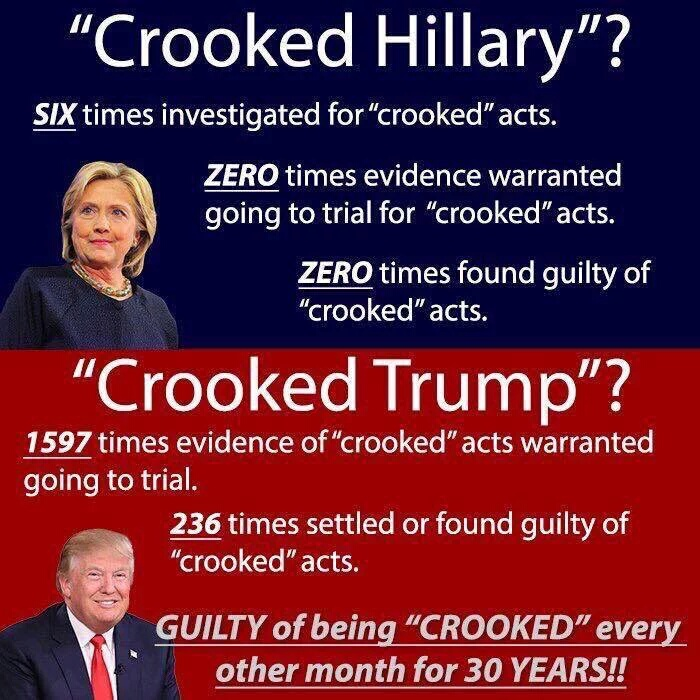 Trump_Crooked_090116